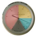 Kleine Darstellung eines Hygrometers.