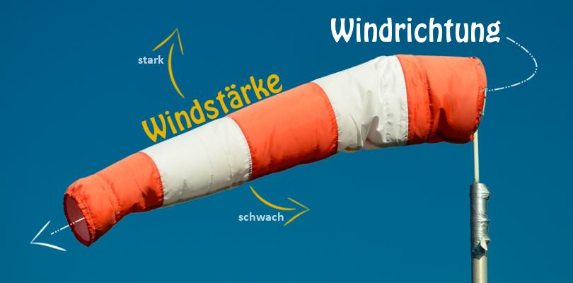 Funktionsweise und Aufbau eines Windsacks.